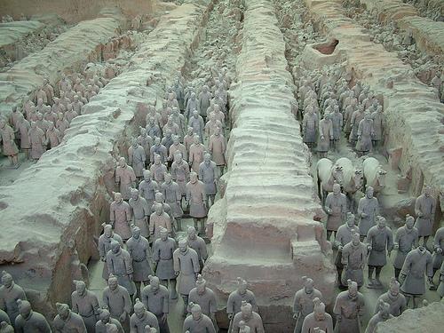 Que Ver Y Visitar En Xian